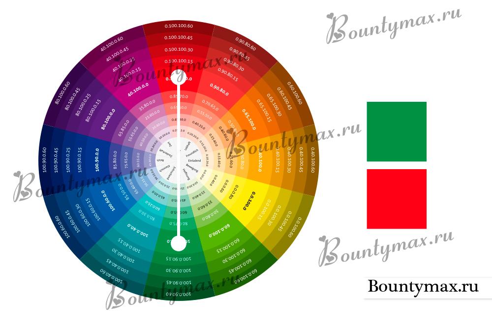 Цветовой круг как им пользоваться в макияже