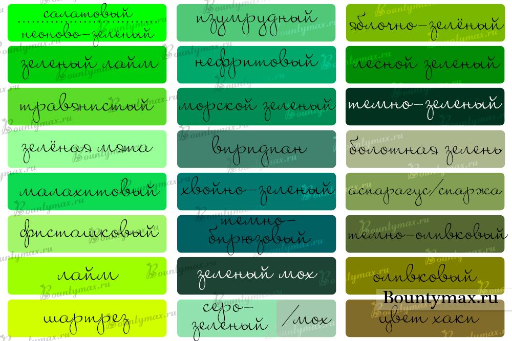 Зеленый цвет и его оттенки