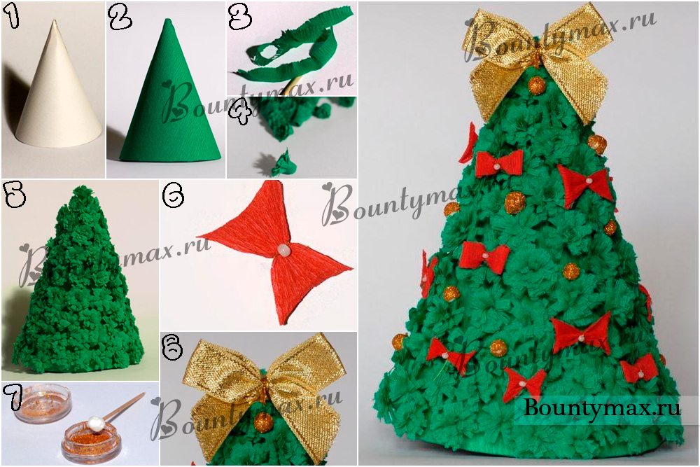 Делаем елку своими руками из бумаги фото