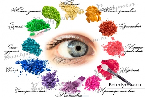 Техника макияжа: цветовой круг в макияже