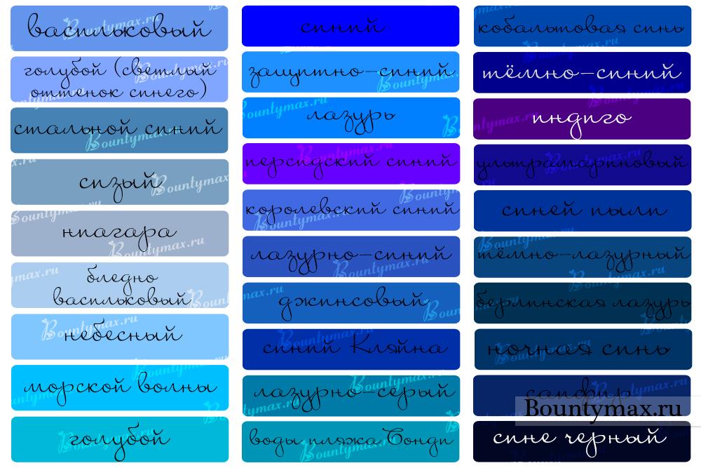Цвета на английском и русском языках с транскрипцией