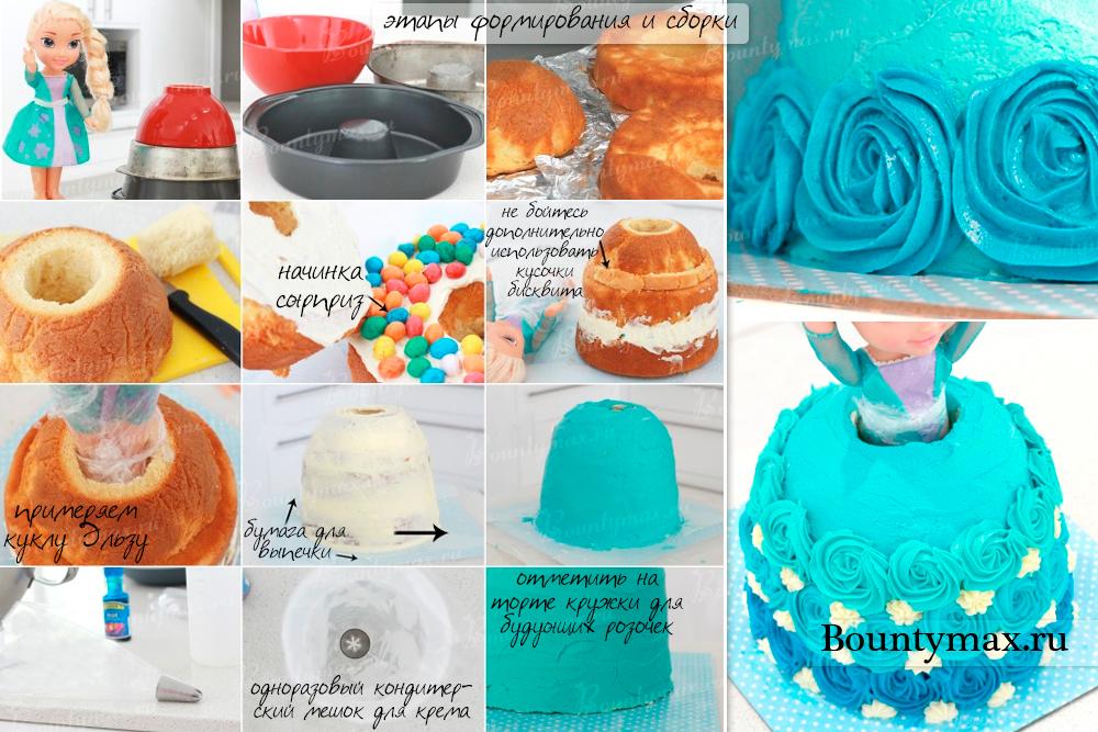 Как сделать торт куклу с мастикой