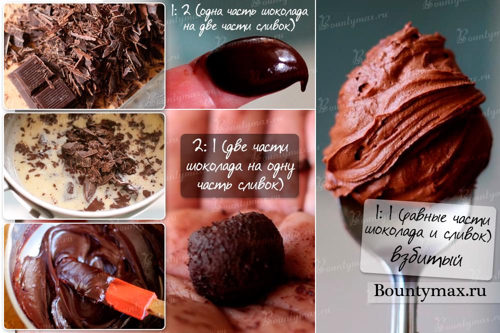 Ганаш с какао рецепт с фото