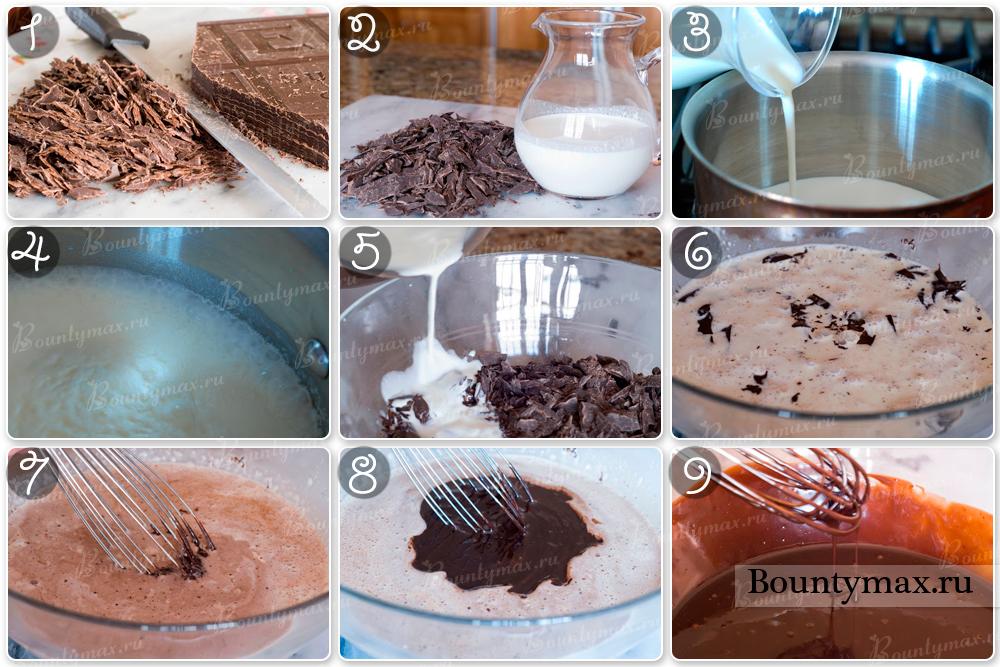 Ганаш для торта рецепт