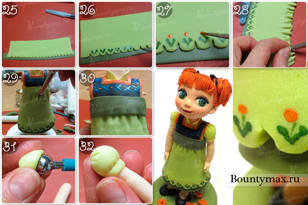 Сделать своими руками фигурку на торт из мастики фото 880