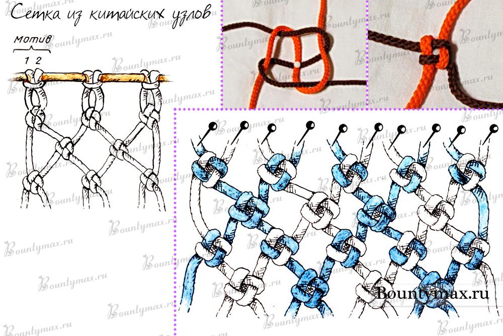 Как связать сеть своими руками фото 16